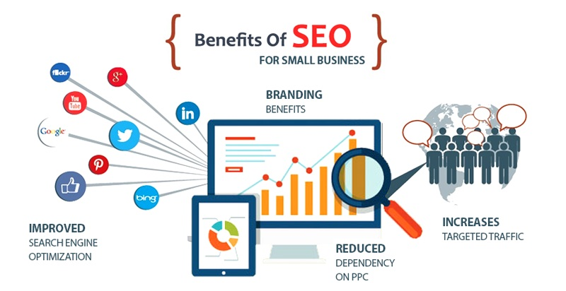 benefits of affordable SEO service